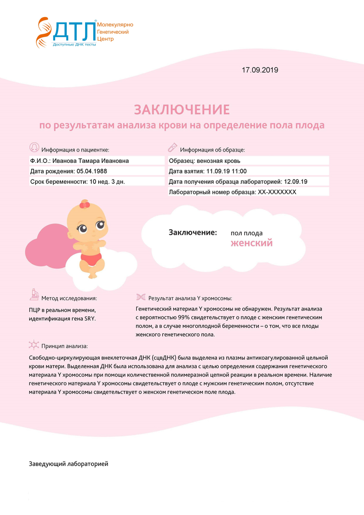 Ребенка анализ по крови отзывы пол на после ангины лечение заложенные уши